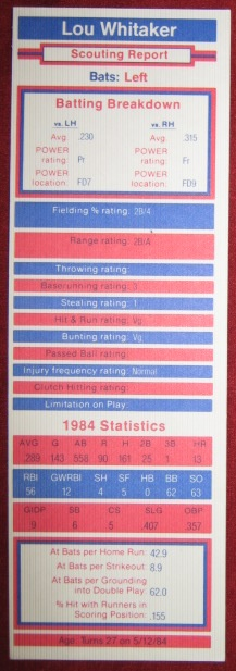 dynasty / pursue the pennant baseball game card 1984