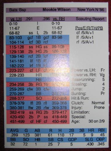 dynasty / pursue the pennant baseball game card 1986
