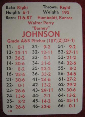apba baseball game card 1913