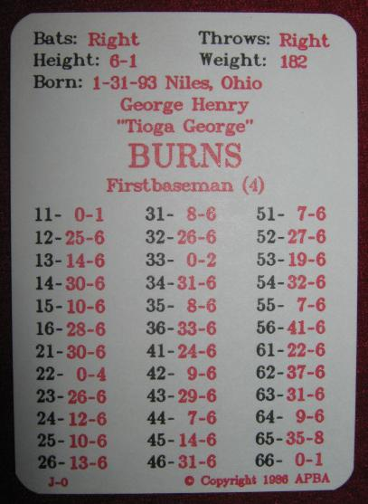 apba baseball game card