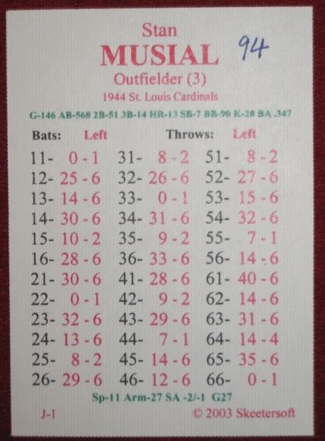 Apba Baseball Game 1944 Season Cards By Skeetersoft
