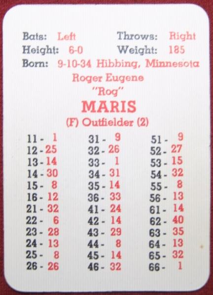 Apba Baseball Game 1961 Season Cards