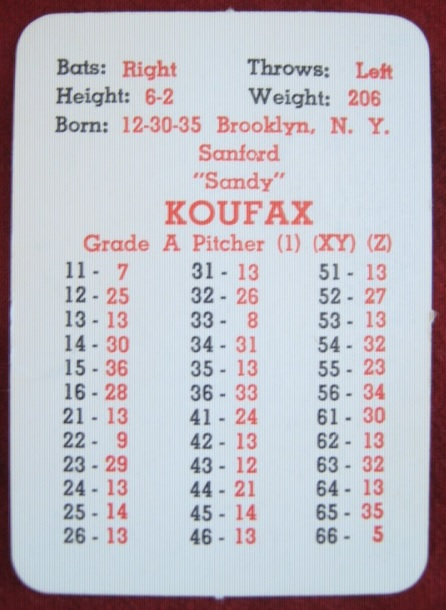 apba baseball game card 1963