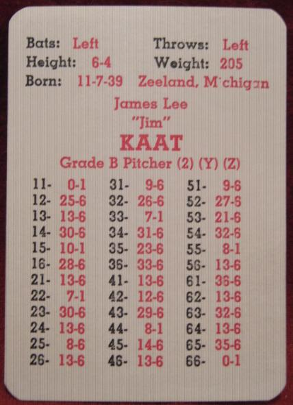apba baseball game card 1965