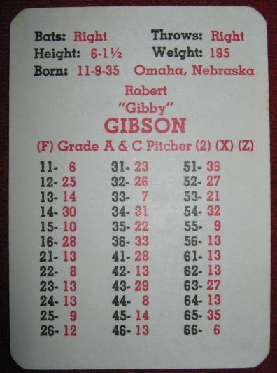 apba baseball game 1968 season cards