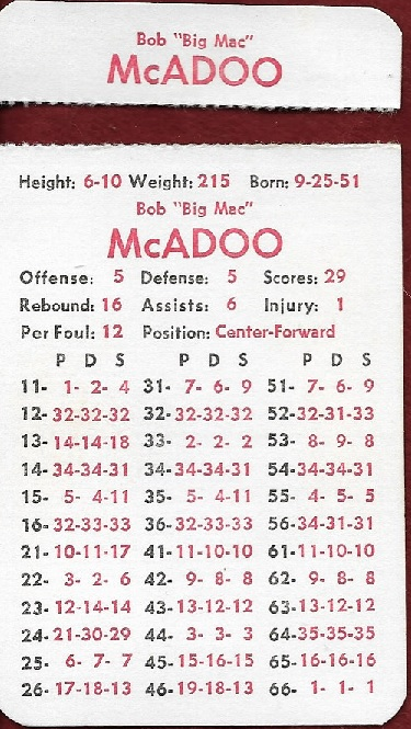 apba basketball game card 1974-75