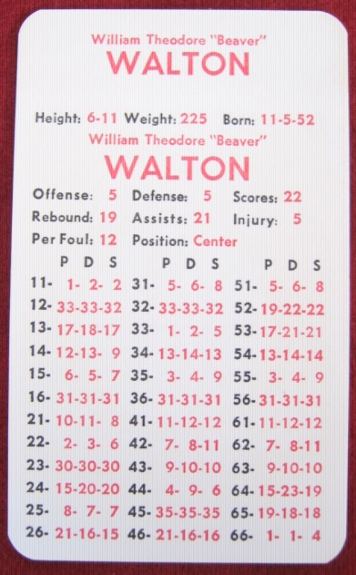 apba basketball game card 1977-78