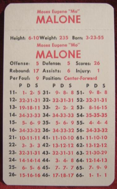 apba basketball game card 1981-82