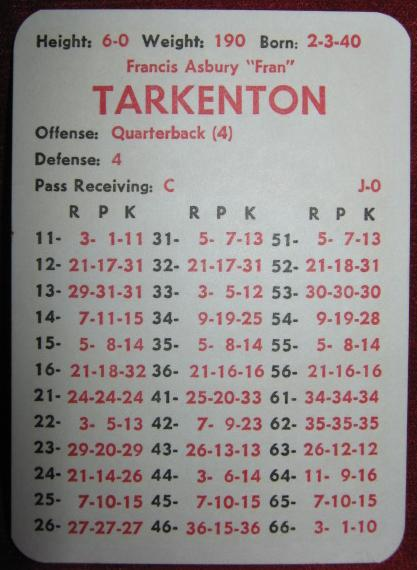 apba football game card 1975
