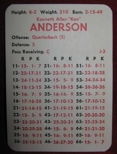 apba football game cards 1981