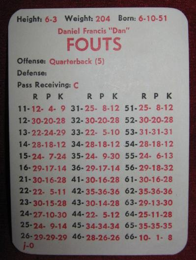 apba football game card 1982