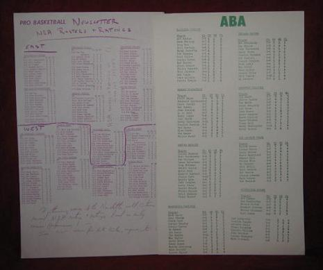 RGI OSCAR ROBERTSON Basketball Game 1969-70 Season rosters