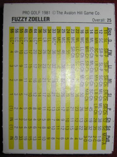 sports illustrated PRO GOLF game cards 1981