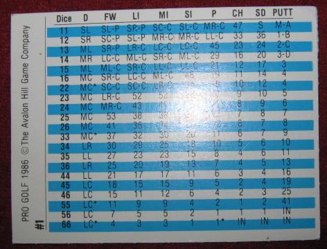 sports illustrated PRO GOLF game cards 1986