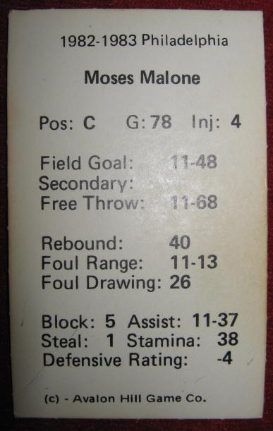 3447 Sports Illustrated STATIS PRO BASKETBALL Game with 1982-83 season