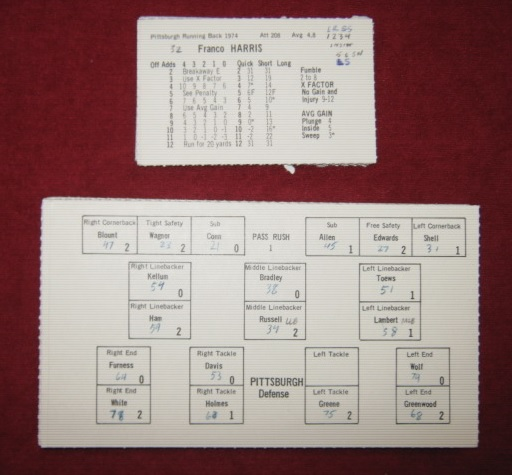 midwest research statis pro football 1974 card