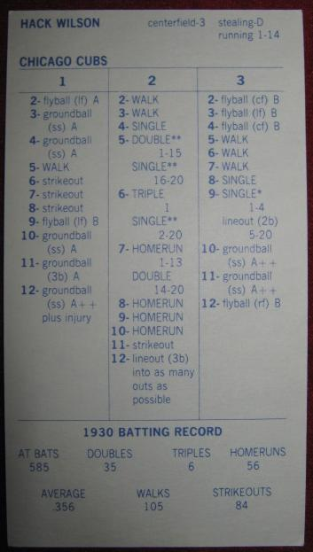 Strat O Matic Baseball Cards 1930 Season