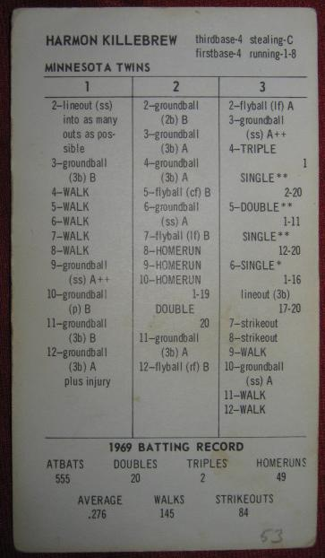 strat-o-matic baseball game card 1969
