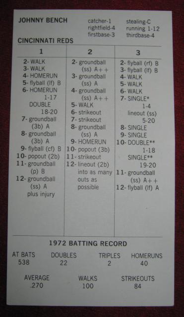 Strat O Matic Baseball Cards 1972 Season