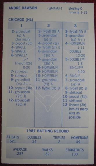 strat-o-matic baseball game card 1987