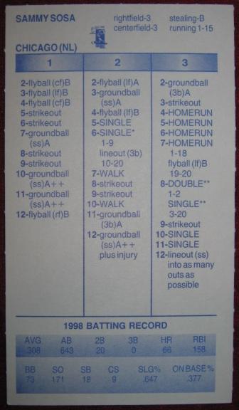 Strat O Matic Baseball Cards 1998 Season