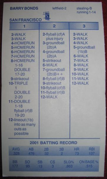 strat-o-matic baseball game card 2001