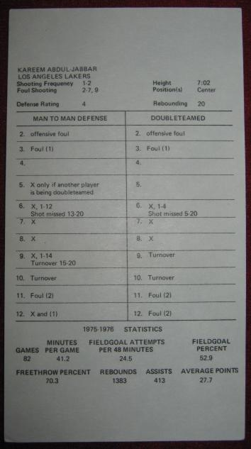 strat-o-matic basketball game card