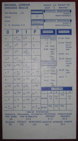 STRAT-O-MATIC BASKETBALL Game 1984-85 Season Card