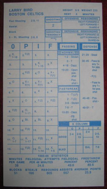 strat-o-matic basketball game card 1985-86