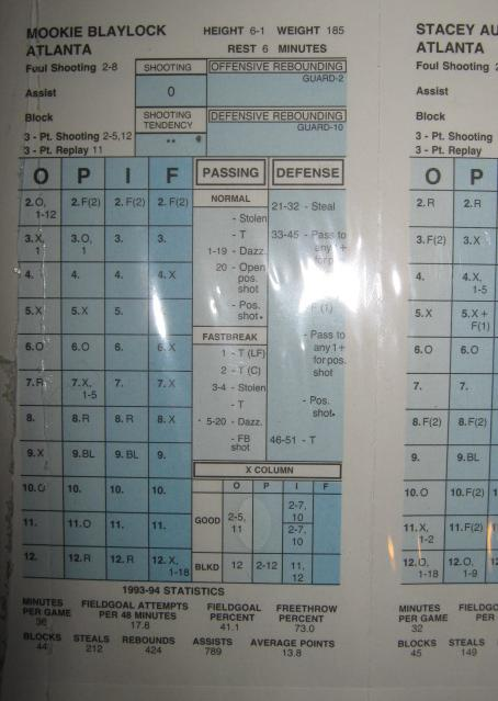 strat-o-matic basketball game card 1993-94
