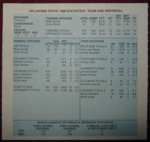 strat-o-matic college football game card 1988