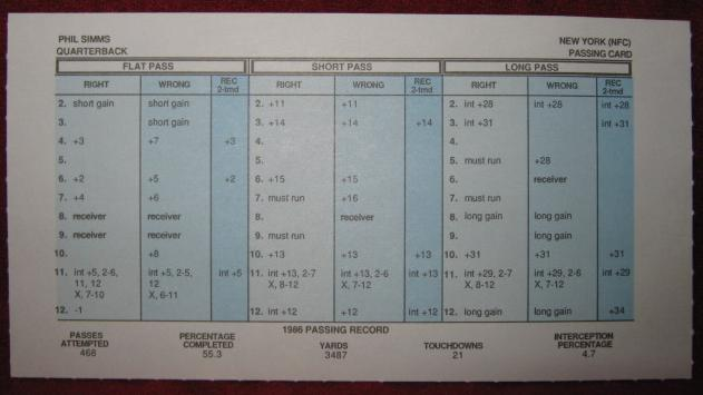 strat-o-matic football game card 1986