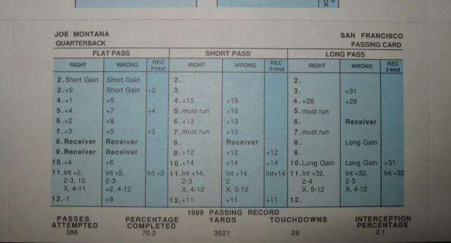 strat-o-matic football game card 1989