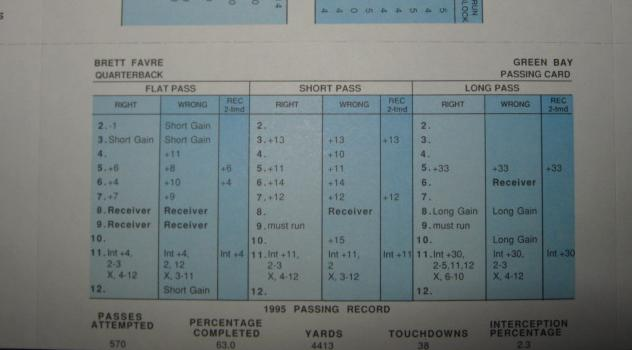 strat-o-matic football game card 1995